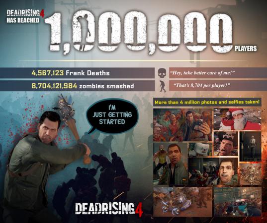 Dead Rising 4 fête son million de joueurs