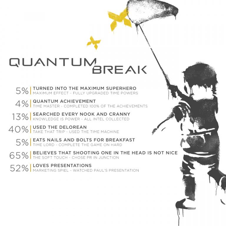 Quantum Break fête son premier anniversaire avec une infographie