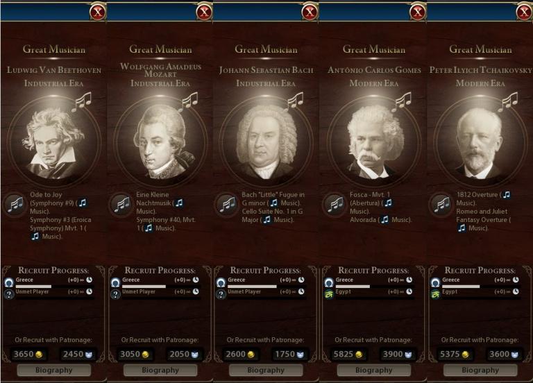 Mods d'interface - Civilization VI : guide complet