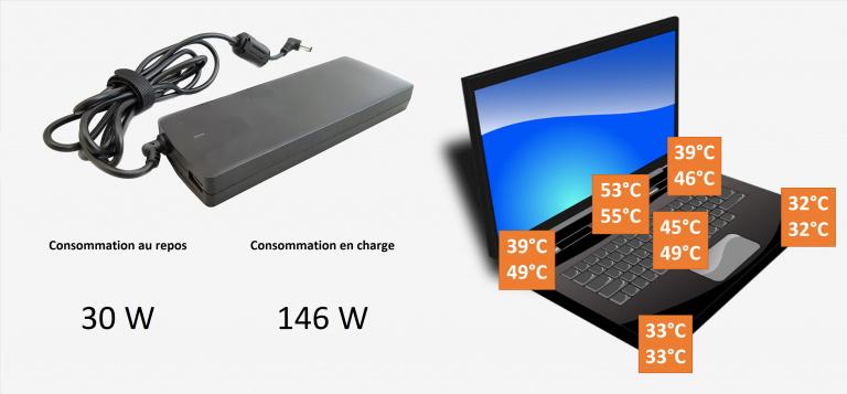 Guide PC Portable Gamer : Test du modèle Aorus X3 Plus V6