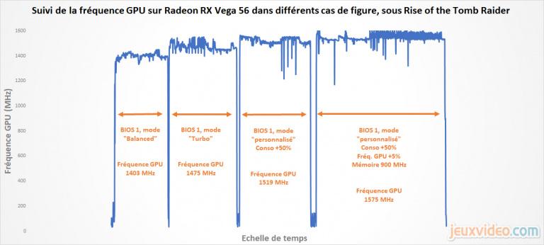 Radeon RX Vega 56 et 64 : Overclocking et évaluation du support logiciel