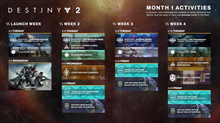 Destiny 2 : le planning du premier mois se dévoile