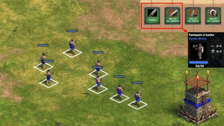 Guide stratégique des unités