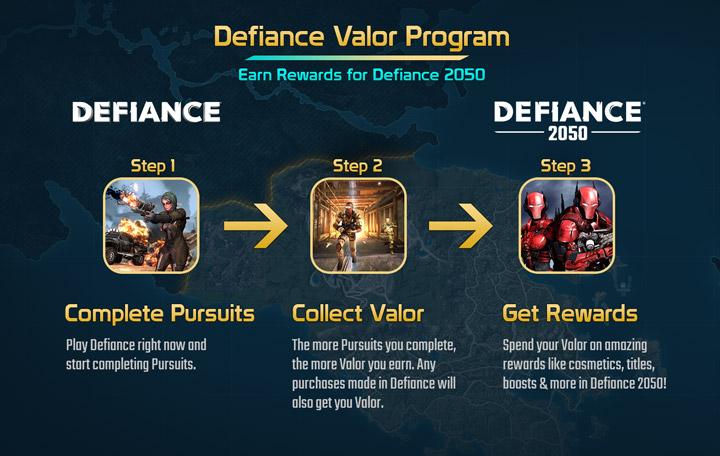 Defiance 2050 : un programme de fidélité pour les joueurs actuels