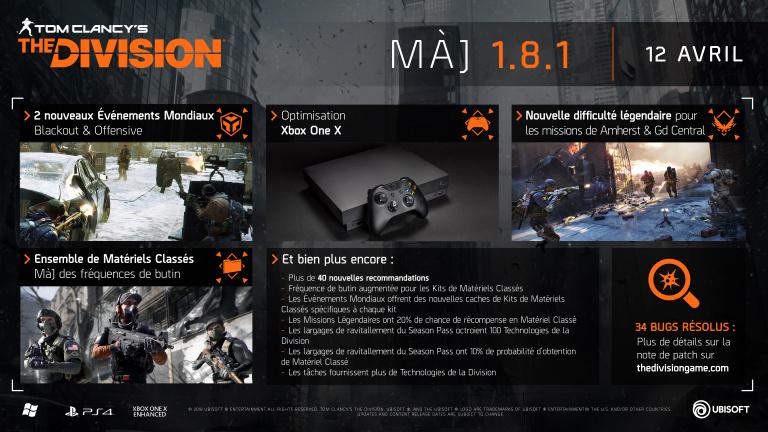 The Division : Ubisoft annonce une nouvelle mise à jour avec optimisation sur Xbox One X