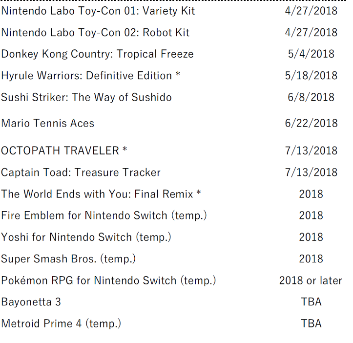 Nintendo fait son bilan annuel, 17,79 millions de Switch vendues dans le monde