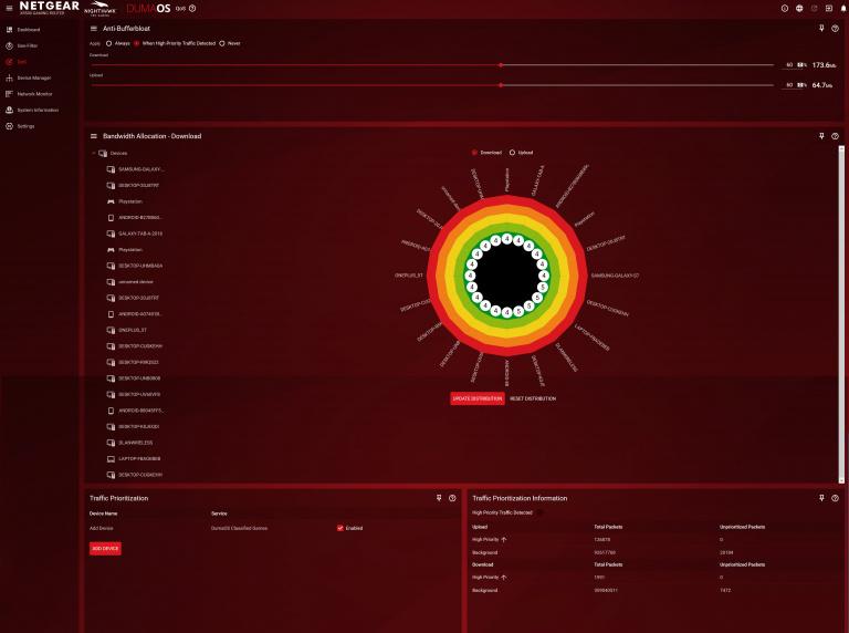 Nos impressions sur le routeur Netgear XR500, ou de l'intérêt d'investir dans un équipement réseau « gaming »