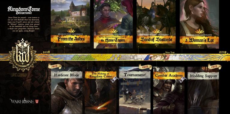 Kingdom Come : Deliverance présente ses contenus à venir