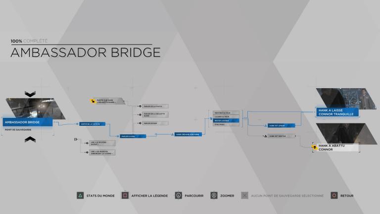 Chapitre 21 : Ambassador Bridge