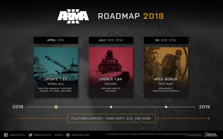 """Arma 3 : du contenu inédit avec la mise à jour """"Encore Update"""""""