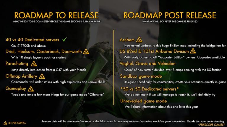 Post Scriptum : le FPS réaliste s'engagera sur le front le 18 juillet