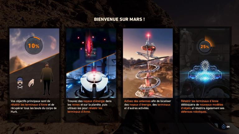 Les défis de Lost On Mars