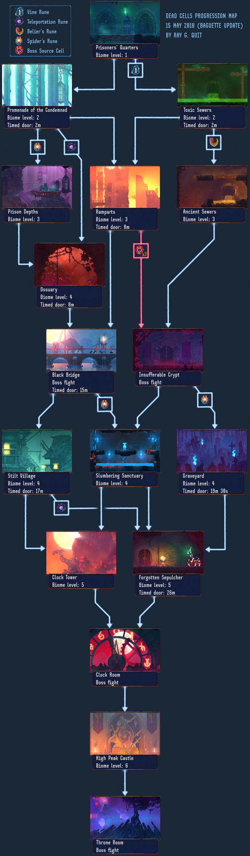 Exploration : Toutes les zones de Dead Cells et leurs connexions