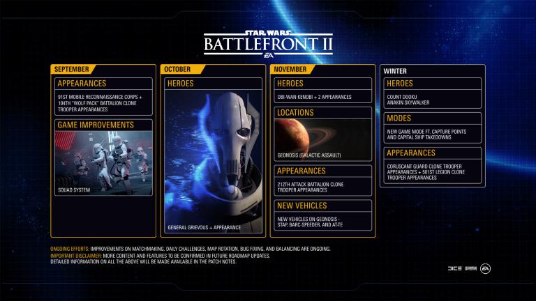 Star Wars Battlefront II : EA précise les futures mises à jour