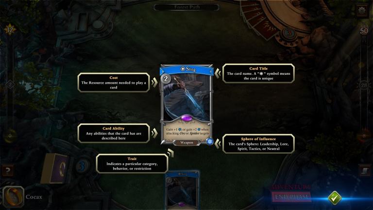 Le fonctionnement des cartes