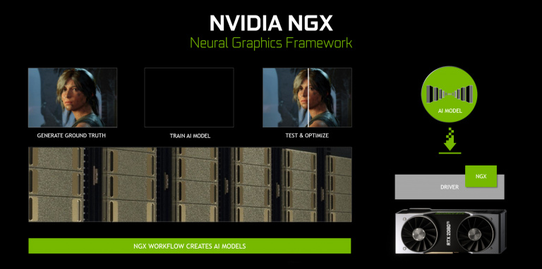 GeForce RTX : Un premier point technique sur l'architecture Turing avant les tests