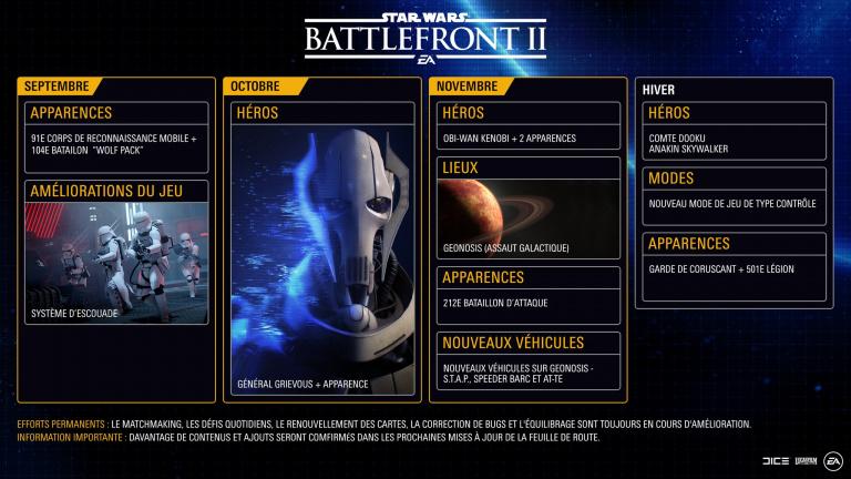 Le système d'escouade revu dans Star Wars : Battlefront II