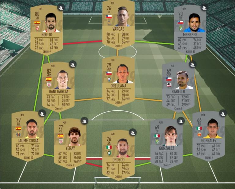 FIFA 19 / FUT, Défis de Création d'Équipe Hybride ligue et pays : notre guide pour compléter facilement les DCE