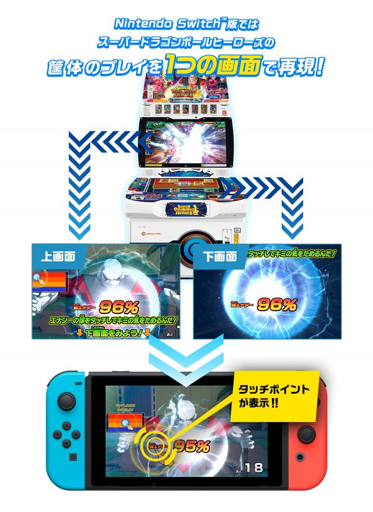 [MàJ] Super Dragon Ball Heroes : World Mission arrive en Occident sur Switch et PC