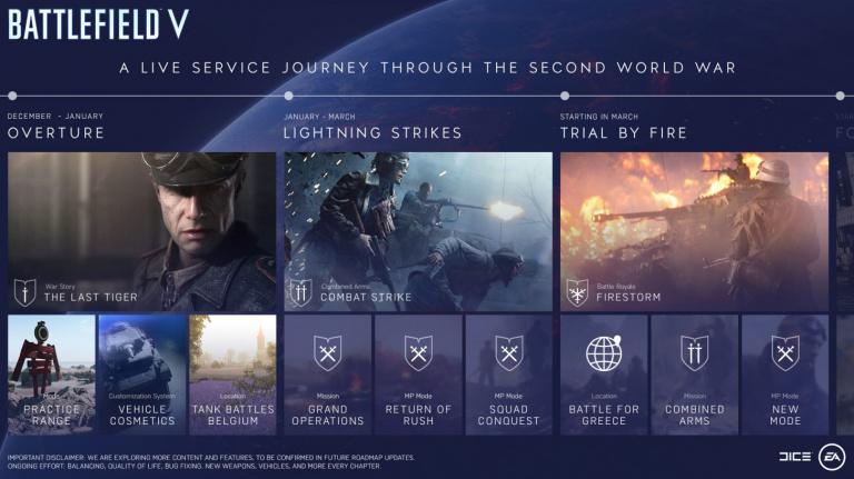Battlefield V annonce son programme dont le mode Battle Royale en mars