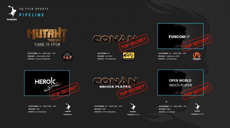 Funcom : un trimestre solide et plusieurs projets, dont deux jeux Conan