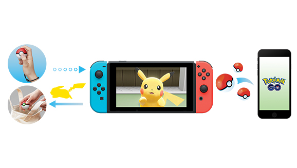 Pokemon Let's Go : comment transférer ses Pokémon de Pokémon GO à Let's GO