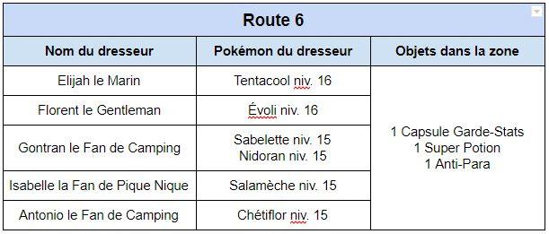 La Route 5 et 6