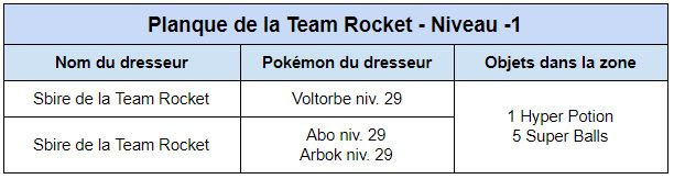 Céladopole et la Team Rocket