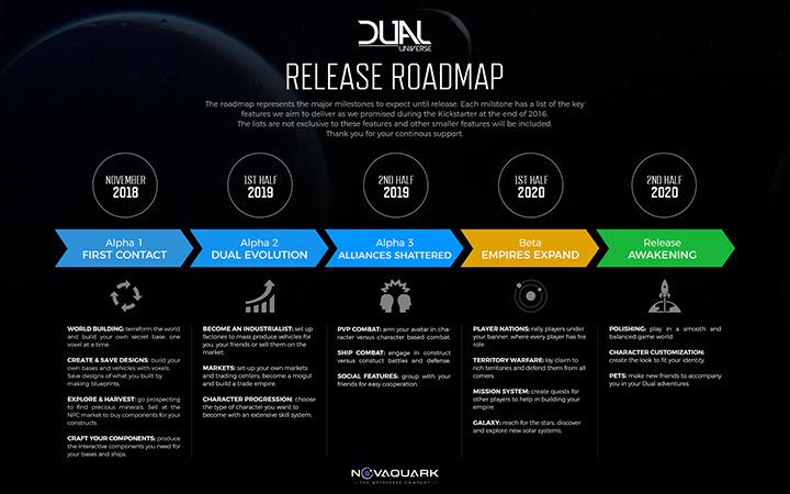 Novaquark (Dual Universe) s'étend au Canada et recrute le fondateur d'Eidos Montréal