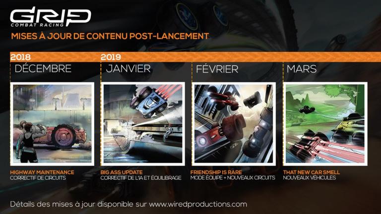 GRIP : Combat Racing - une feuille de route pour les mises à jour à venir