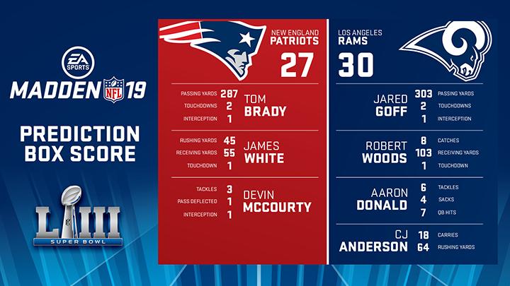 Suivez le Super Bowl EN DIRECT — NFL