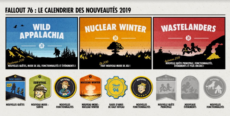 Fallout 76 : Bethesda dévoile sa feuille de route pour 2019