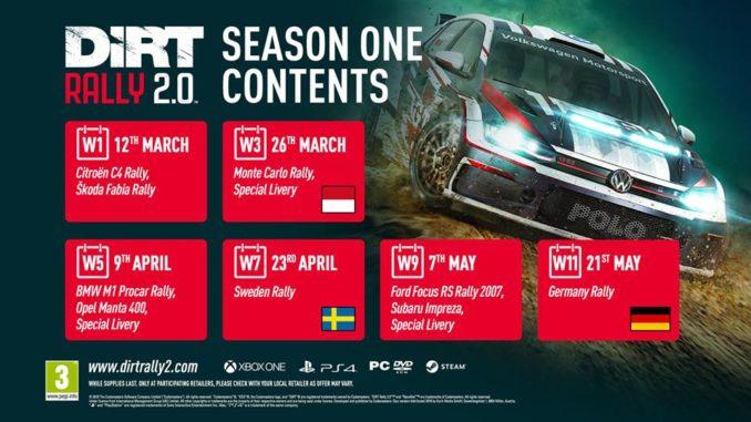 DiRT Rally 2.0 détaille le contenu de sa première saison