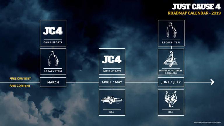 Just Cause 4 : Le futur du jeu dévoilé