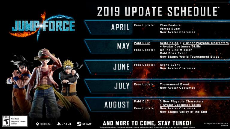 Jump Force : Bandai Namco dévoile la roadmap du jeu, Seto Kaiba sera le prochain personnage jouable