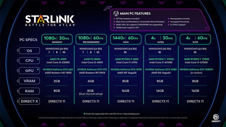 Starlink : Battle for Atlas - le shooter spatial d'Ubisoft arrive sur PC la semaine prochaine