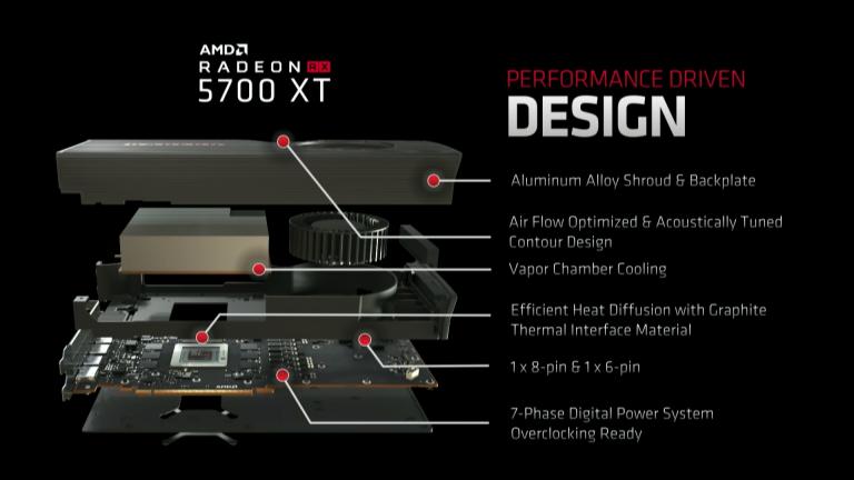 E3 2019 : AMD annonce les prix et la date de sortie des cartes graphiques 5700