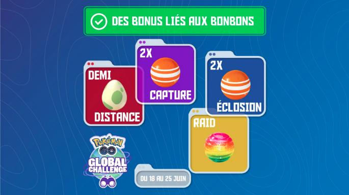 Pokémon GO, Event bonbons : 5 conseils pour profiter au maximum de cette semaine de bonus