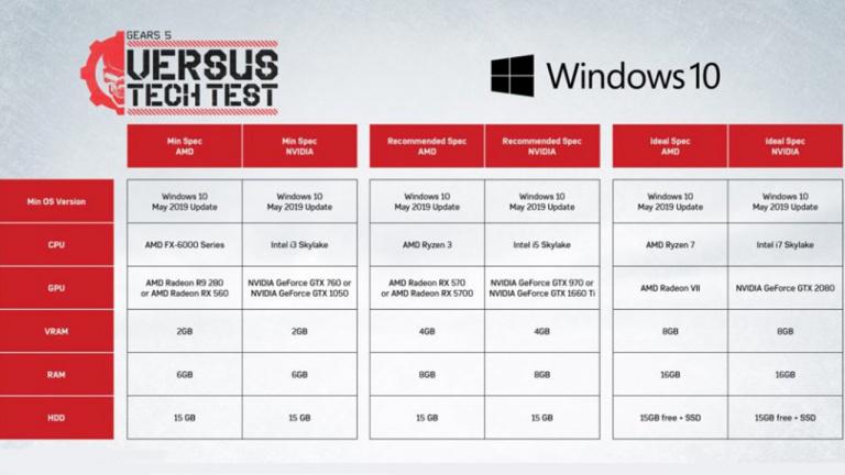 Gears 5 annonce la date et l'heure du Tech Test