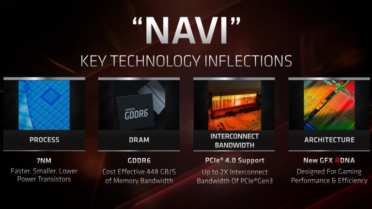 Test des Radeon Navi et RTX SUPER : Pas de trêve estivale entre AMD et NVIDIA