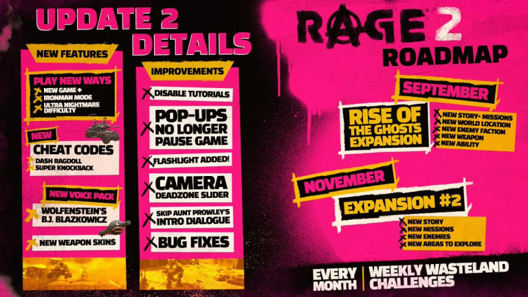 Rage 2 : le mode Ultra-Nightmare enfin disponible