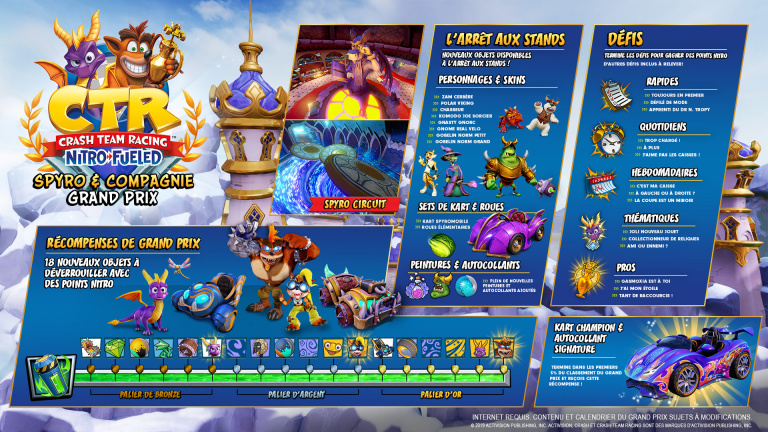 Crash Team Racing Nitro-Fueled : Spyro et ses amis font chauffer la gomme