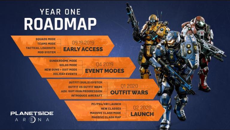 PlanetSide Arena : l'accès anticipé se trouve une date de sortie sur Steam