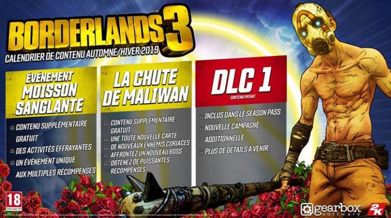 Borderlands 3 : Gearbox détaille les futures mises à jour et ajoute le mode Photo sur consoles