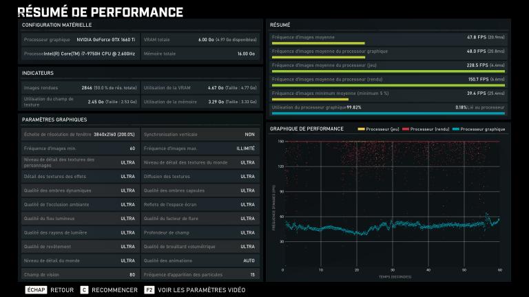 Gears 5 sur PC : le point sur les performances en vidéo