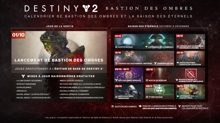 Destiny 2 : le Pass Annuel de l'an 2 offert aux possesseurs de Renégats
