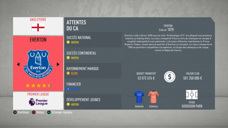 FIFA 20 : tous les budgets des clubs de Premier League (Angleterre)