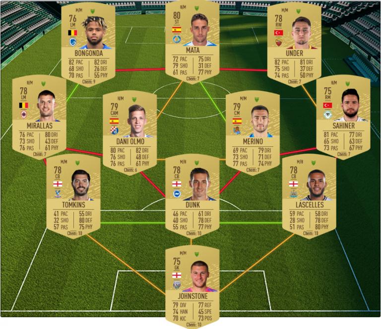 FIFA 20, DCE : Hybride Ligues, solution du défi création d'équipe