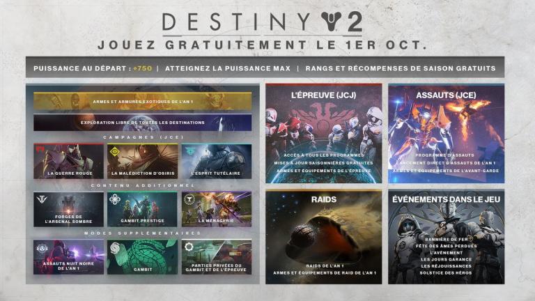 Destiny 2 : qu'est-ce que Nouvelle Lumière, la version free-to-play ?