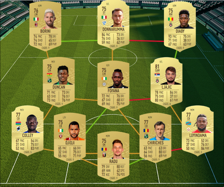 FIFA 20, DCE : Hybride Pays, solution du défi création d'équipe